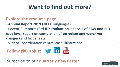 Grafika: Want find out more? Explore the resource pae: Annual Report 2019 (all EU languages), Recent EJ reports and fact sheets, videos: coordination centre, case illustrations, follow @Eurojust on Twitter, LinkedIn, Youtube, subscribe to our qarterly newsletter